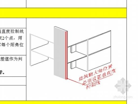 内墙顶棚腻子施工方案资料下载-[广东]框架结构实测实量专项施工方案(多图)