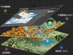 SVE云平台打造空间信息可视化