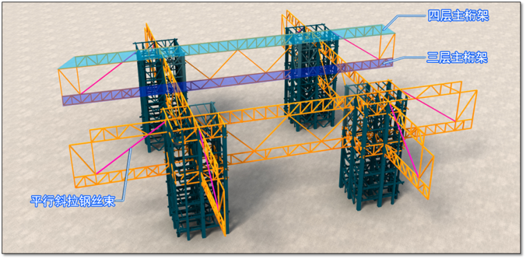 钢结构科技馆施工组织设计汇报(附图丰富,钢框架)_5