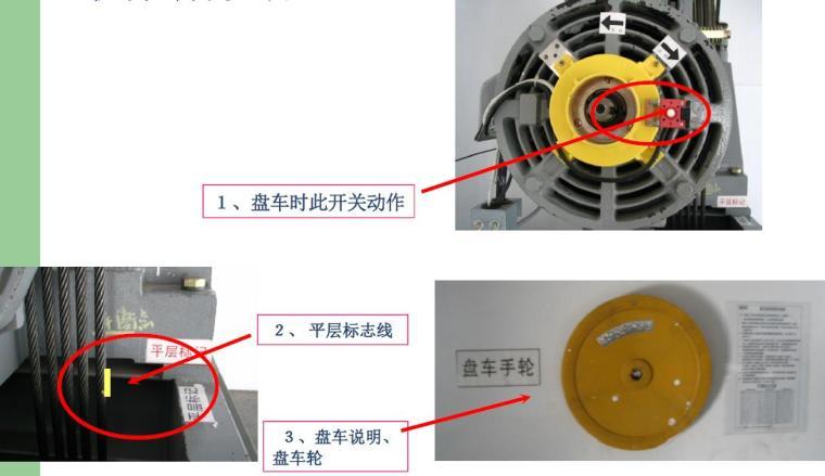 建筑工程电扶梯安装培训精华讲义(290页,图片丰富)_6