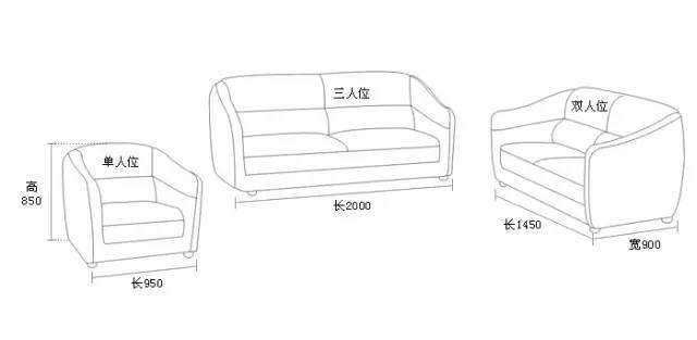 住宅户型的合理尺度(经济型、舒适型、享受型)_5