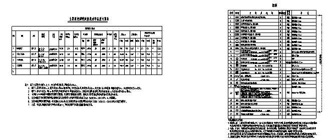 丰台区高立庄科技商务办公区项目-电专业_6