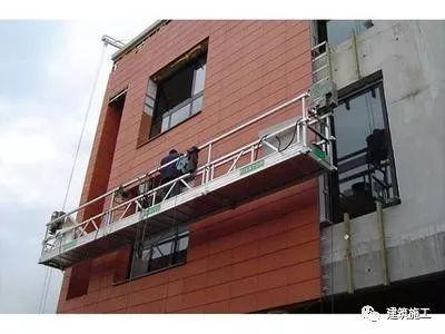 高处作业吊篮施工安全检测标准详解