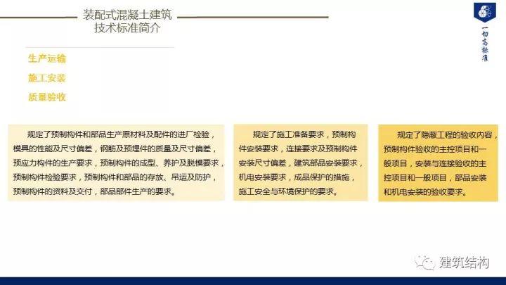 装配式建筑发展情况及技术标准介绍_52