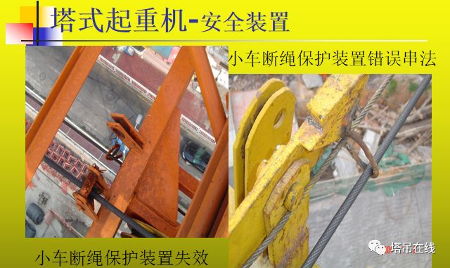 塔式起重机安全技术规程及检查技术规程PPT_9