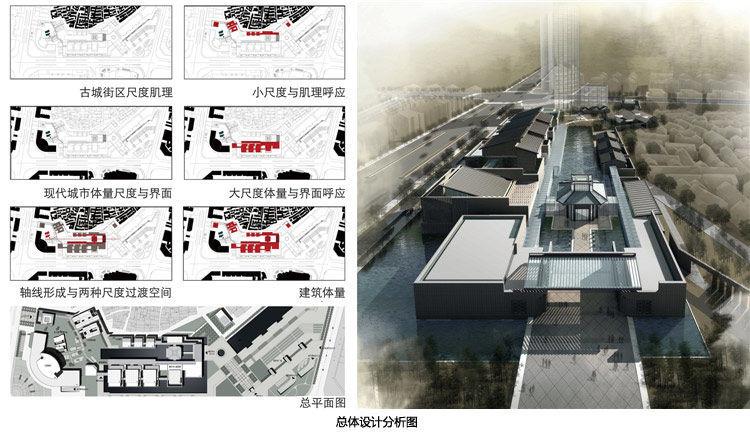 泰州(中国)科学发展观展示中心_12