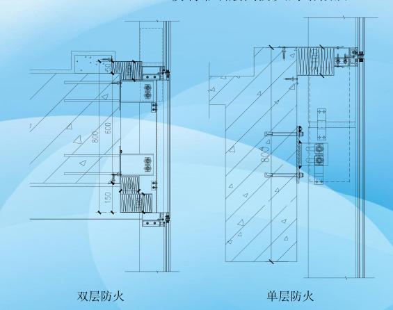 玻璃幕墙防火设计(PDF,21页)