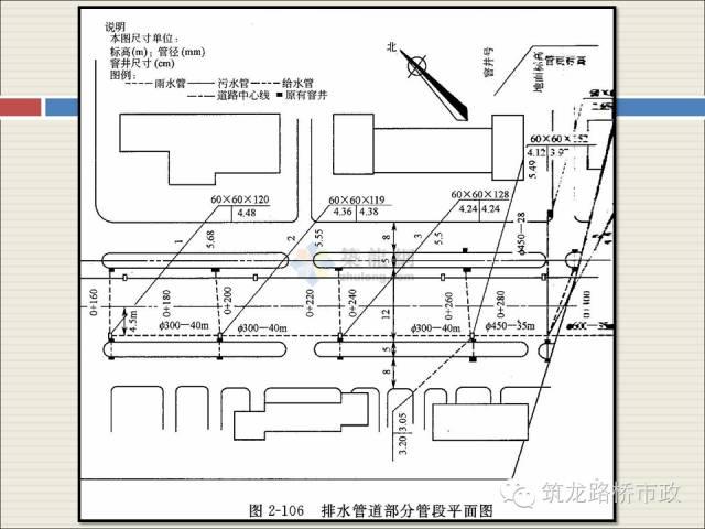 市政工程给排水现场施工图识读学习_26