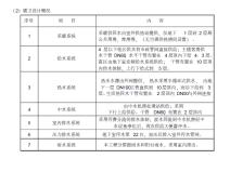 北京采育综合楼暖卫施工方案(35页)