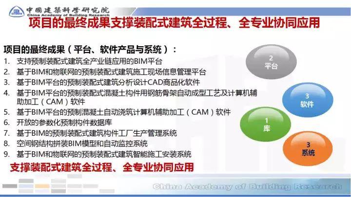 BIM在预制装配sbf123胜博发娱乐全过程的应用(48张PPT)_44