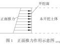 盾构隧道施工引起的地基土超孔压特性模拟与分析
