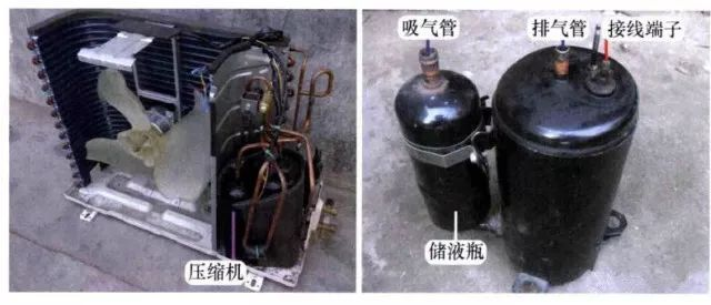 关于空调压缩机基础、原理、分类,90%的人看了必会收藏!