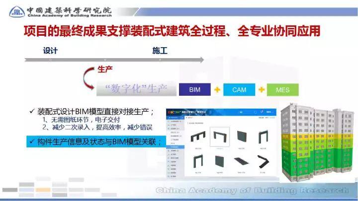 BIM在预制装配sbf123胜博发娱乐全过程的应用(48张PPT)_40