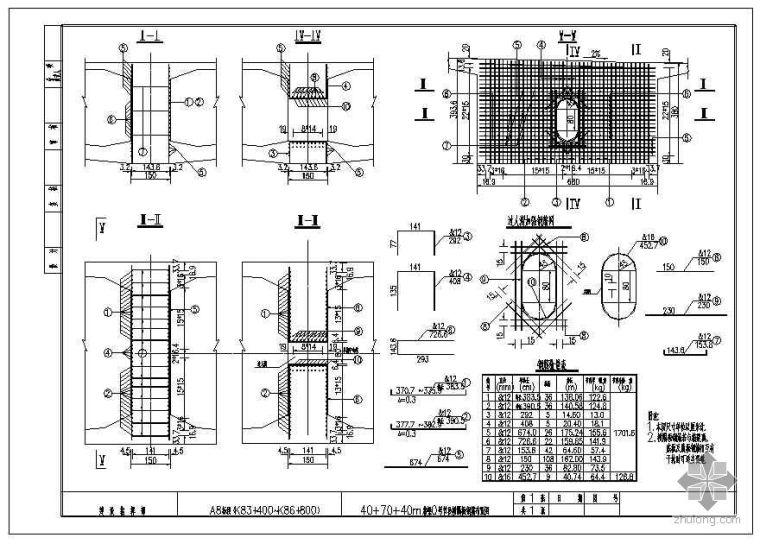 40+70+40米连续箱梁施工图纸