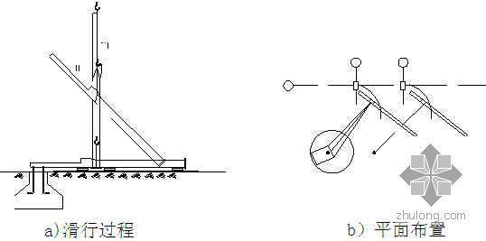 钢结构厂房吊装施工工艺