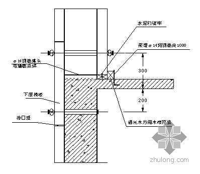 东莞某高层住宅小区施工组织设计