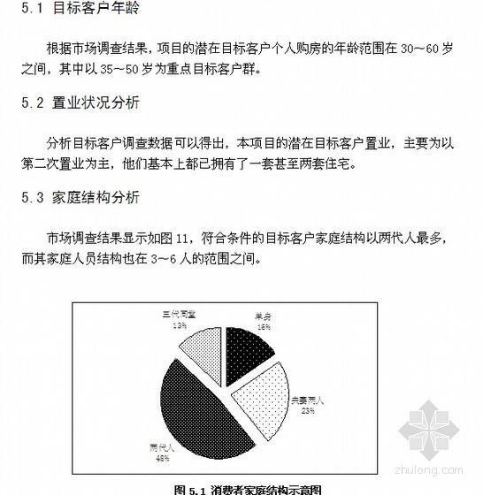 [西安]房地产项目开发策划报告(100页)