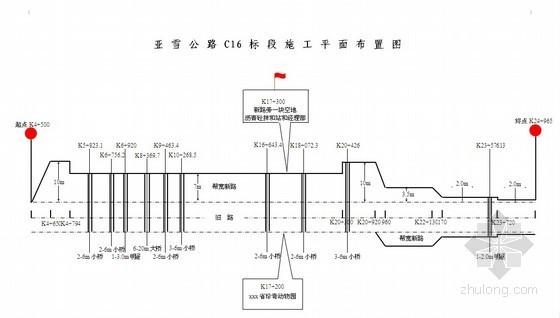 [黑龙江]旅游公路施工组织设计(实施)