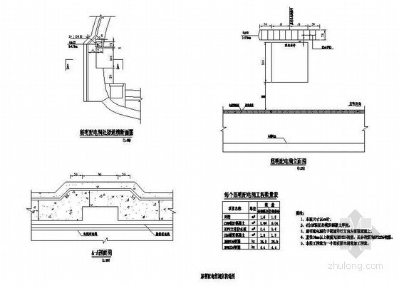 复合式衬砌隧道照明配电箱洞室构造节点详图设计