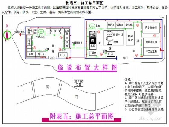 [四川]河道防洪治理工程施工组织设计