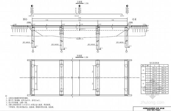 主跨16m空心板梁桥设计套图(27页)