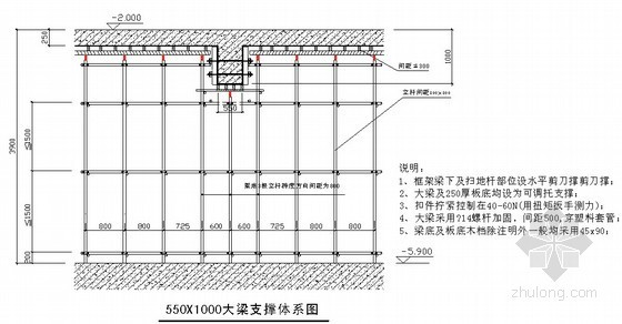 550X1000大梁支撑体系图