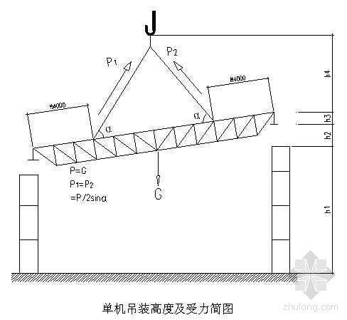 某粮库土建工程钢结构栈桥钢桁架制作、吊装施工方案