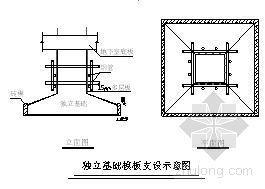 长春市某政府新建办公楼工程模板施工方案(鲁班奖工程)
