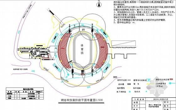 体育馆工程施工平面布置图(土方、主体、钢结构)