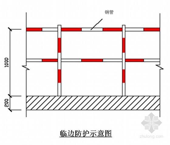 [上海]工业厂房脚手架施工方案(落地式、双排)