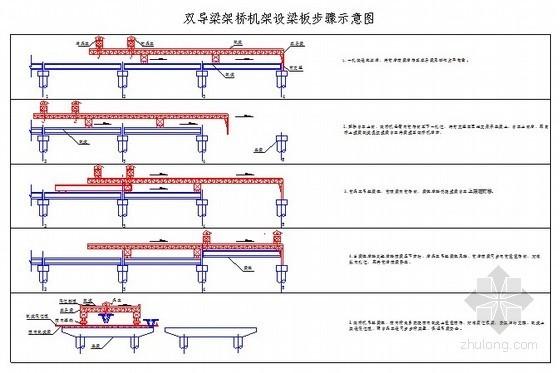 [福建]整体式连续T梁特大桥施工方案