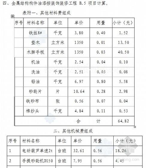 [造价入门]钢结构预算讲义(47页)