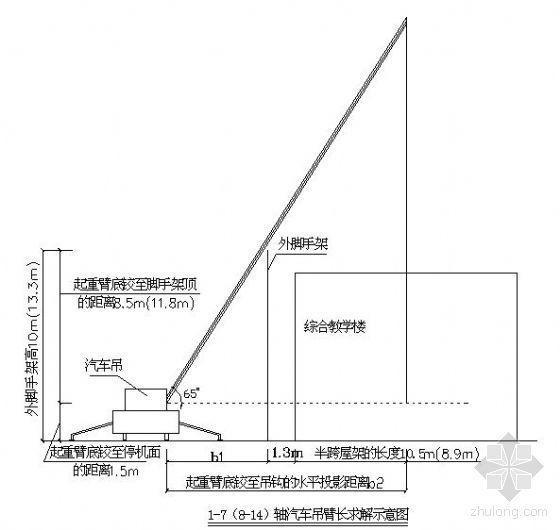某综合楼钢屋架吊装施工方案