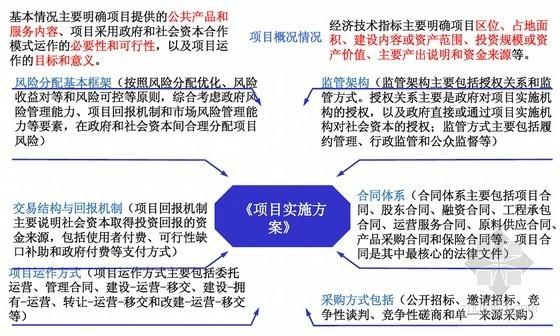 建设工程项目PPP流程解析、模式选择与实务案例(110余页)