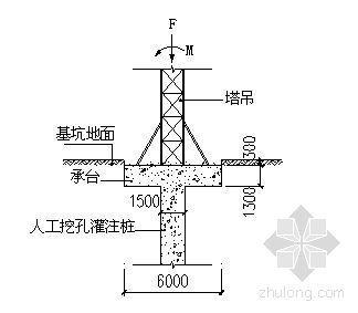 云南某工程塔吊基础及塔吊安拆施工方案(QTZ40A)