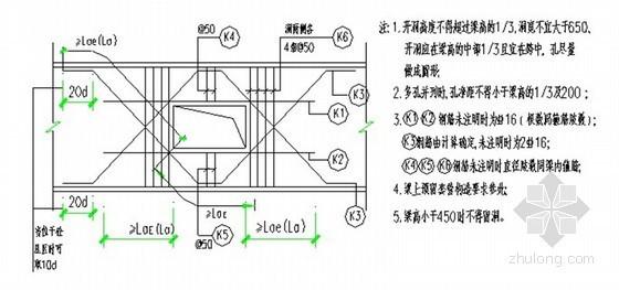 [河南]大型框架结构体系体育场钢筋工程施工方案
