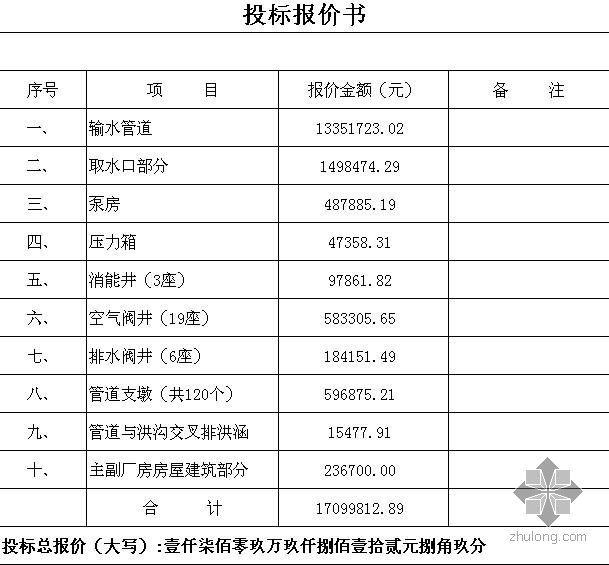 某水利工程报价书(2009-4)