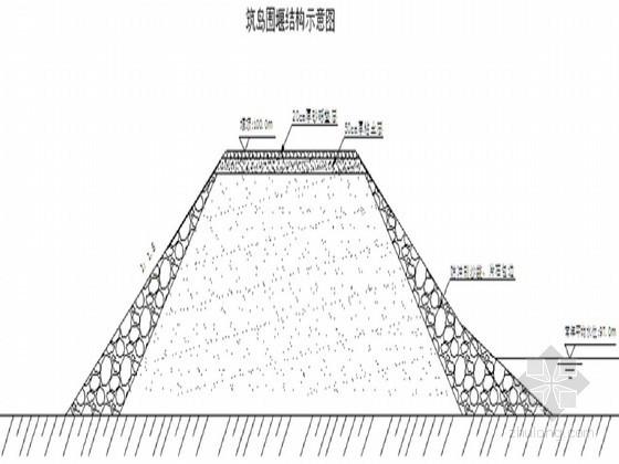 浅水围堰施工方案资料下载-[江西]特大桥桩基础水中筑岛及拉森钢板桩围堰施工方案