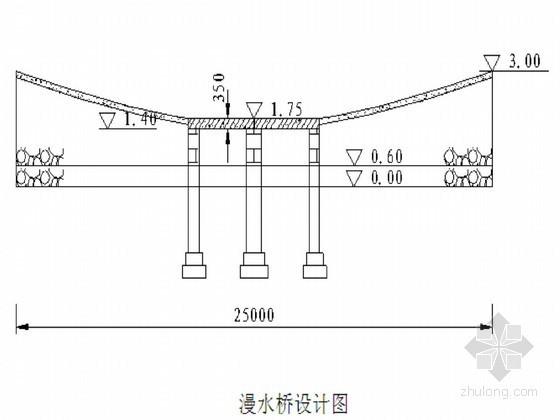 小型河道综合治理工程设计方案