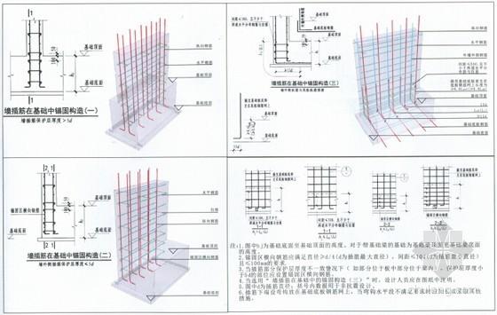 [三维平法]11G101系列三维立体平法结构识图与钢筋算量高清图解教程(附图丰富274页)-墙插筋在基础中的锚固