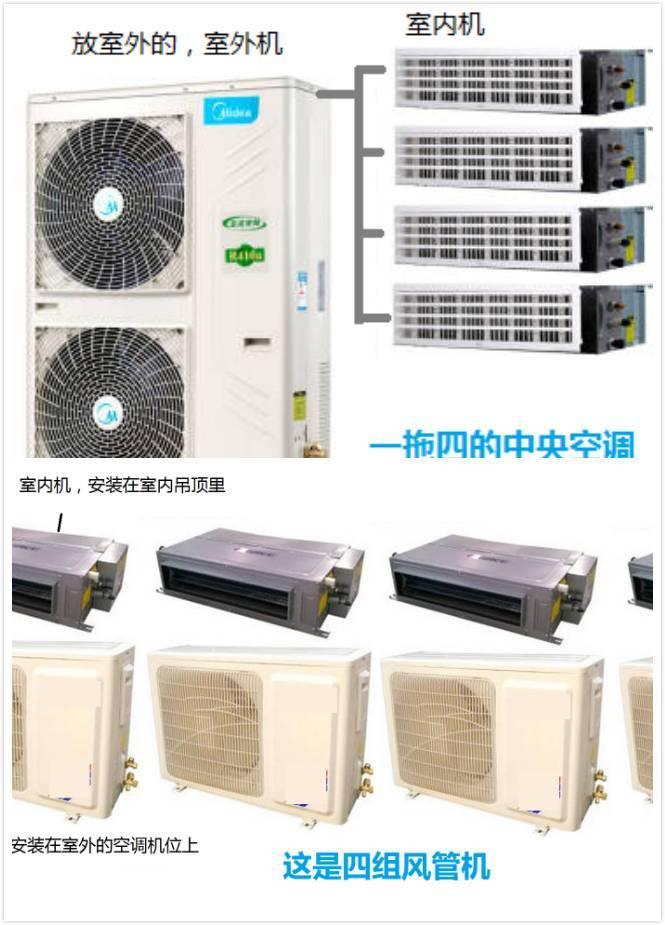 中央空调VS普通空调,怎么选?
