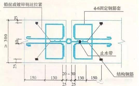 建筑防水工程之施工细部做法,很详细!_2