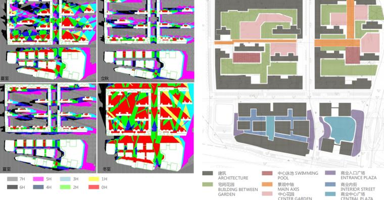 [广西]绿地南宁289住宅景观概念方案设计-[广西]知名地产南宁289住宅景观概念方案设计A-5日照和空间分析