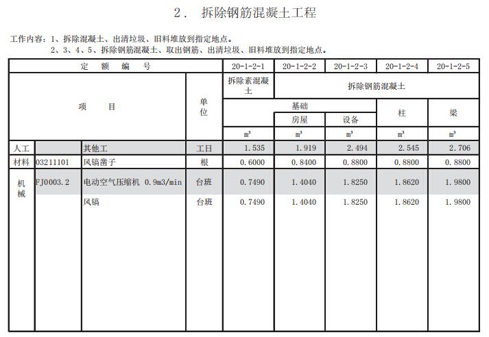 上海市房屋建筑工程养护维修预算定额第一册房屋修缮工程_2
