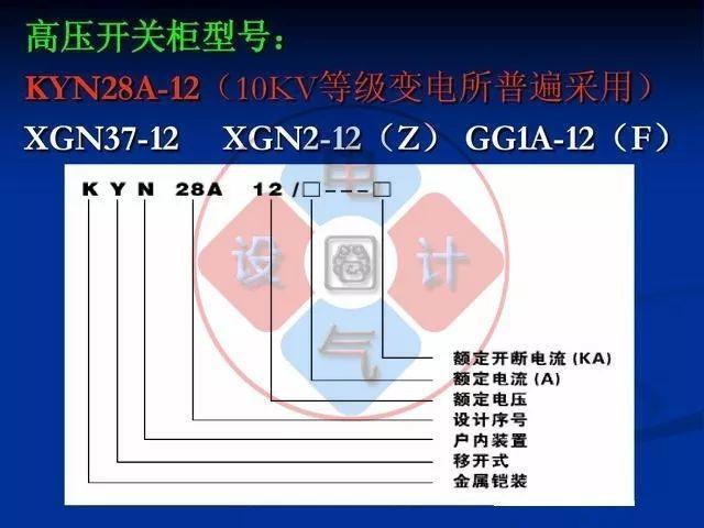10KV供配电系统常用的12类电气设备,有什么用途?怎么使用?_19