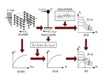 上海市超限高层建筑抗震设防管理实施细则(PPT,79页)