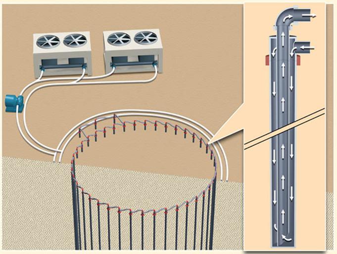 地层冻结法在地铁联络通道施工中应用_5