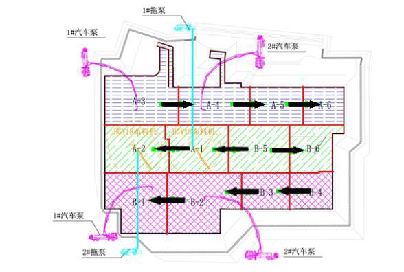 [深圳]旅检区建筑大面积混凝土施工方案
