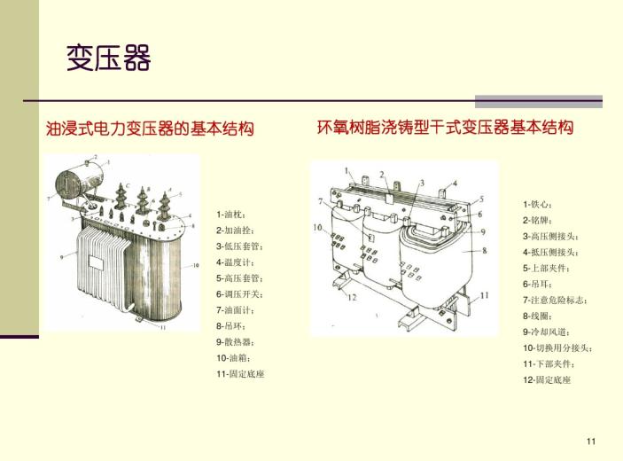 一级注册建筑师电气知识89页_3