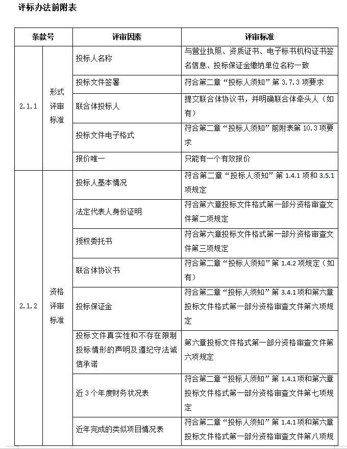 评标办法前附表